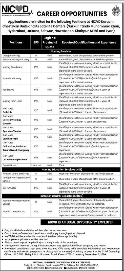 National institute of Cardiovascular Diseases NICVD Nursing Jobs 2020 For Manager Nursing, Staff Nurse & Nursing Team Leader