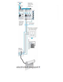 electricit sch ma lectrique du branchement du volet roulant. Black Bedroom Furniture Sets. Home Design Ideas