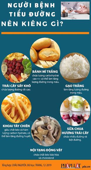 Những thực phẩm người bệnh tiểu đường không nên ăn