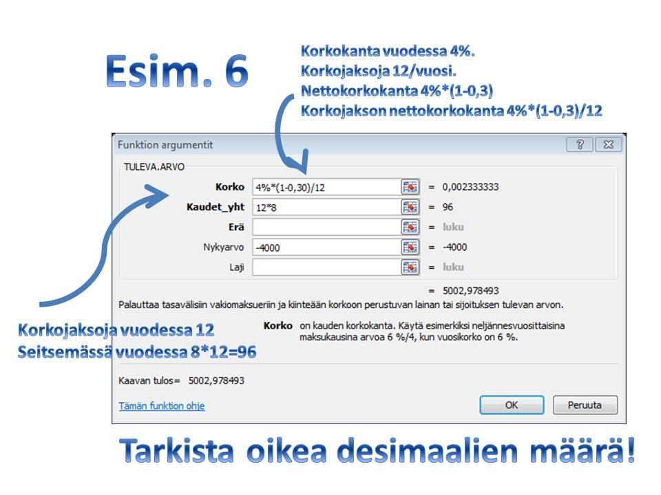 Rahoitusmatematiikka: Esim. 6 Huomioidaan koron lähdevero