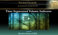time segmented volume indicator for tc2000 webinar - technitrader