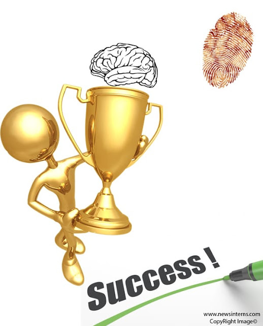 Brain Intelligence (IQ) and Success