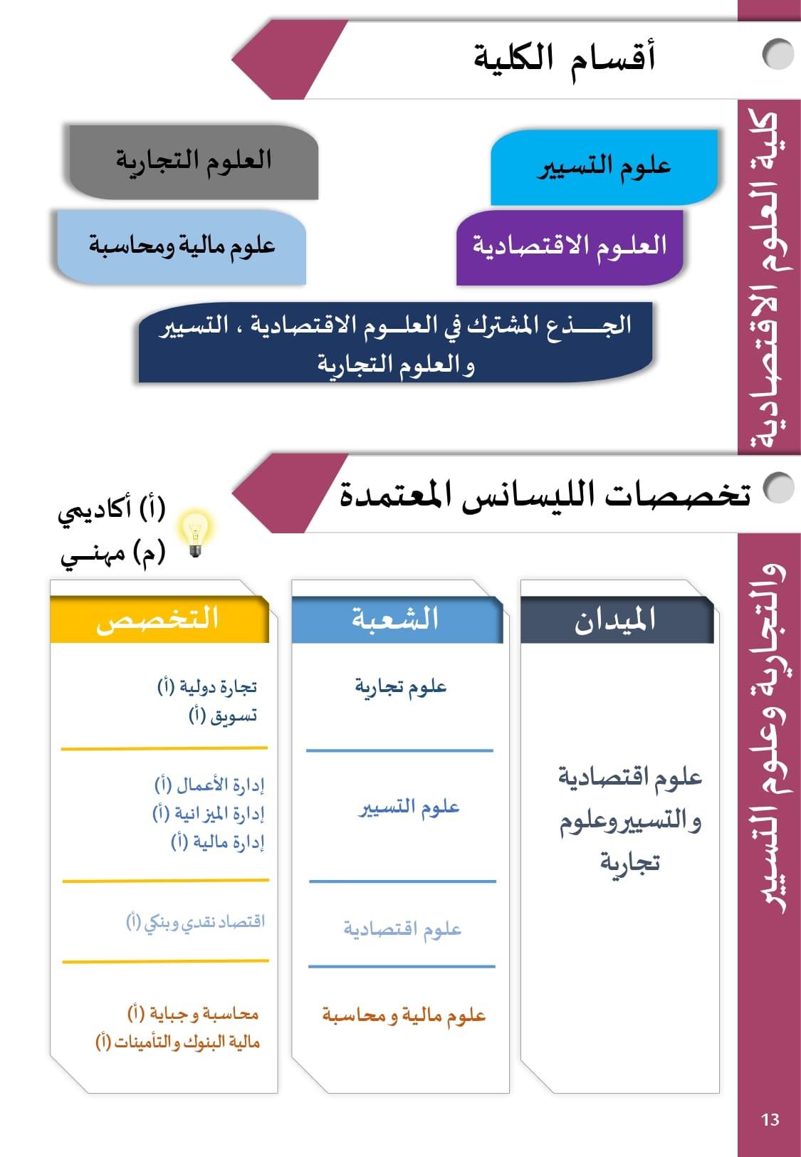 دليل الطالب الجامعي