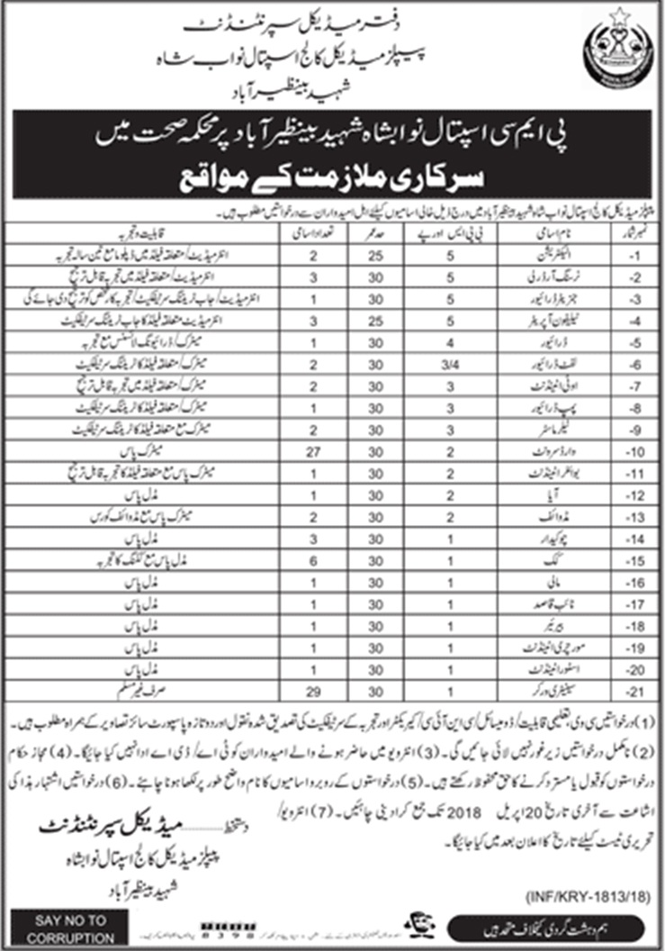 Peoples Medical College Hospital Nawabshah, Latest Jobs 2018