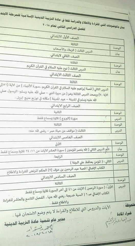 المحذوف من مادة اللغة العربية 2018 ابتدائي