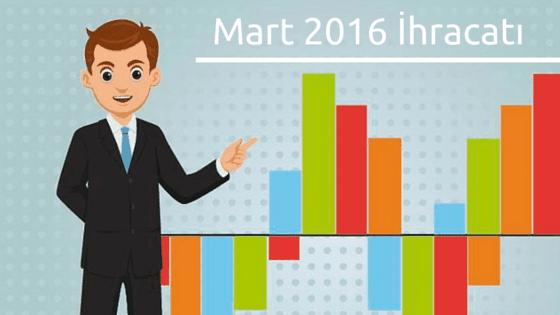 Mart 2016 ihracat analizi