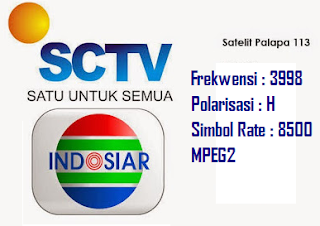 Frekwensi SCTV dan Indosiar Mpeg2