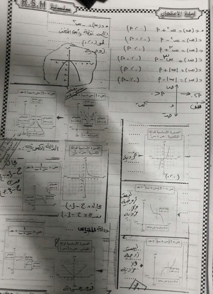 مراجعة رياضيات تانية ثانوي مستر/ روماني سعد حكيم 5