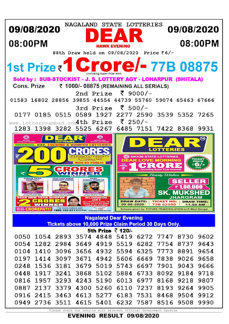 Nagaland State Lottery Sambad 09-08-2020 Today Result 8 PM