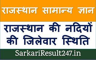 राजस्थान की नदियों की जिलेवार स्थिति
