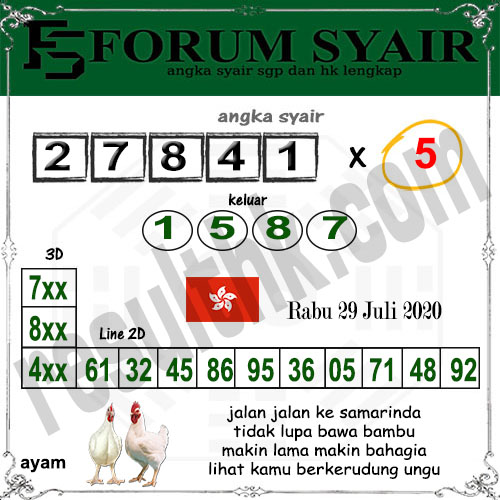 Forum syair hk Rabu 29 juli 2020