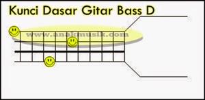 Kunci Gitar Bass D
