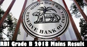 RBI Grade B 2018 Phase-II Result Declared: Check here
