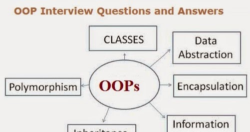 For questions answers basic php pdf freshers interview and