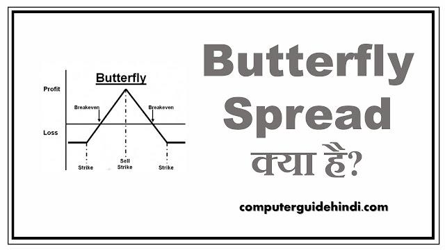 Butterfly Spread क्या है?