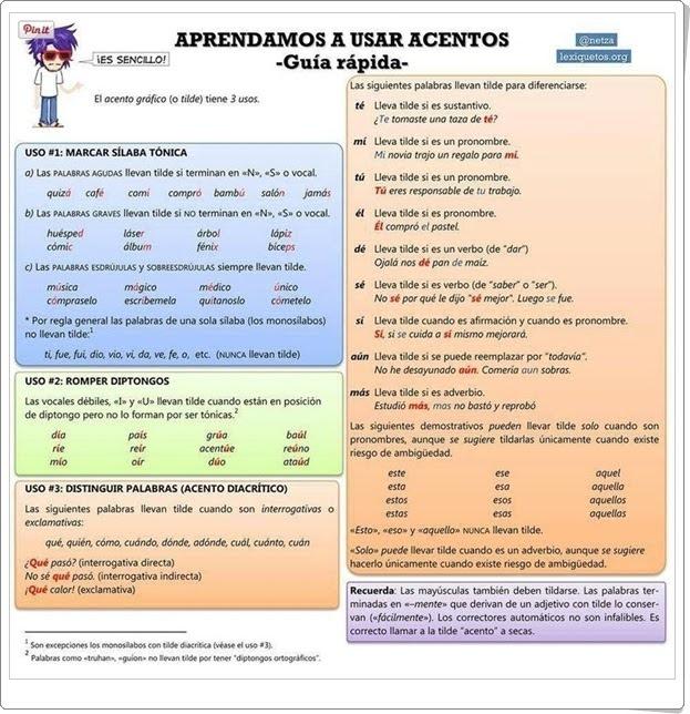 """""""Aprendamos a usar acentos"""" (Infografía de Lengua Española)"""