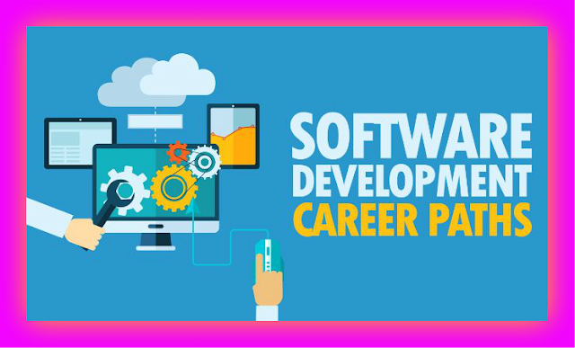Apply Now: Huge Requirement for Senior Software Engineer