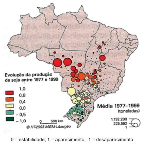 Evolução da produção de soja entre 1977 e 1999