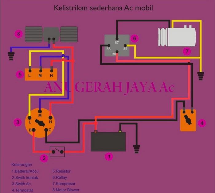 Wiring kelistrikan system air conditioner wiring diagrams diagram kelistrikan sederhana ac mobil bengkel ac mobil anugerah air conditioner diagram basic air conditioning wiring ccuart Gallery