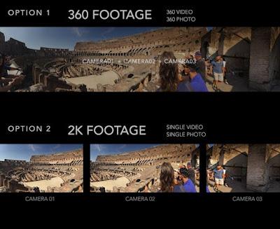 FITT360 | 360° World's First Neckband Wearable Camera