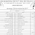 LIGA MUNICIPAL DE FUTBOL DE CELAYA GTO. 29/OCT.