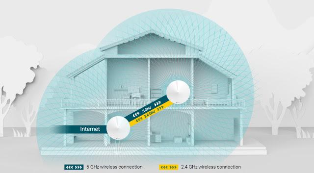 Jangkauan sinyal wifi dengan sistem mesh menggunakan tplink deco m5