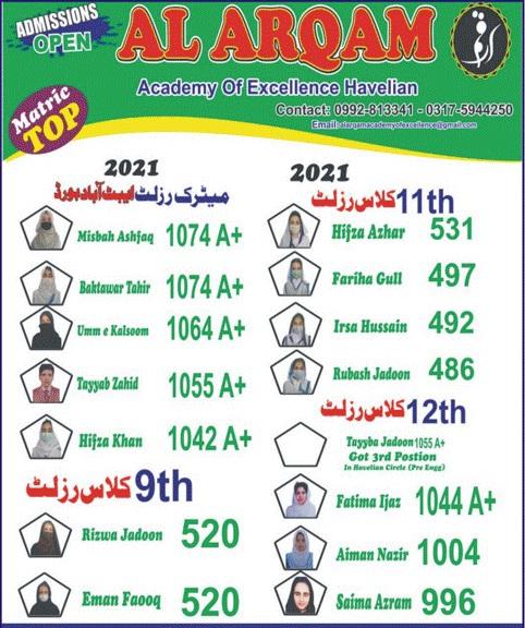 Al Arqam Academy Havelian Admissions