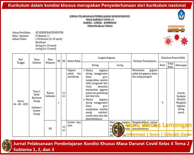 Jurnal Pelaksanaan Pembelajaran Kondisi Khusus Masa Darurat Covid Kelas 4 Tema 2 Subtema 1, 2, dan 3