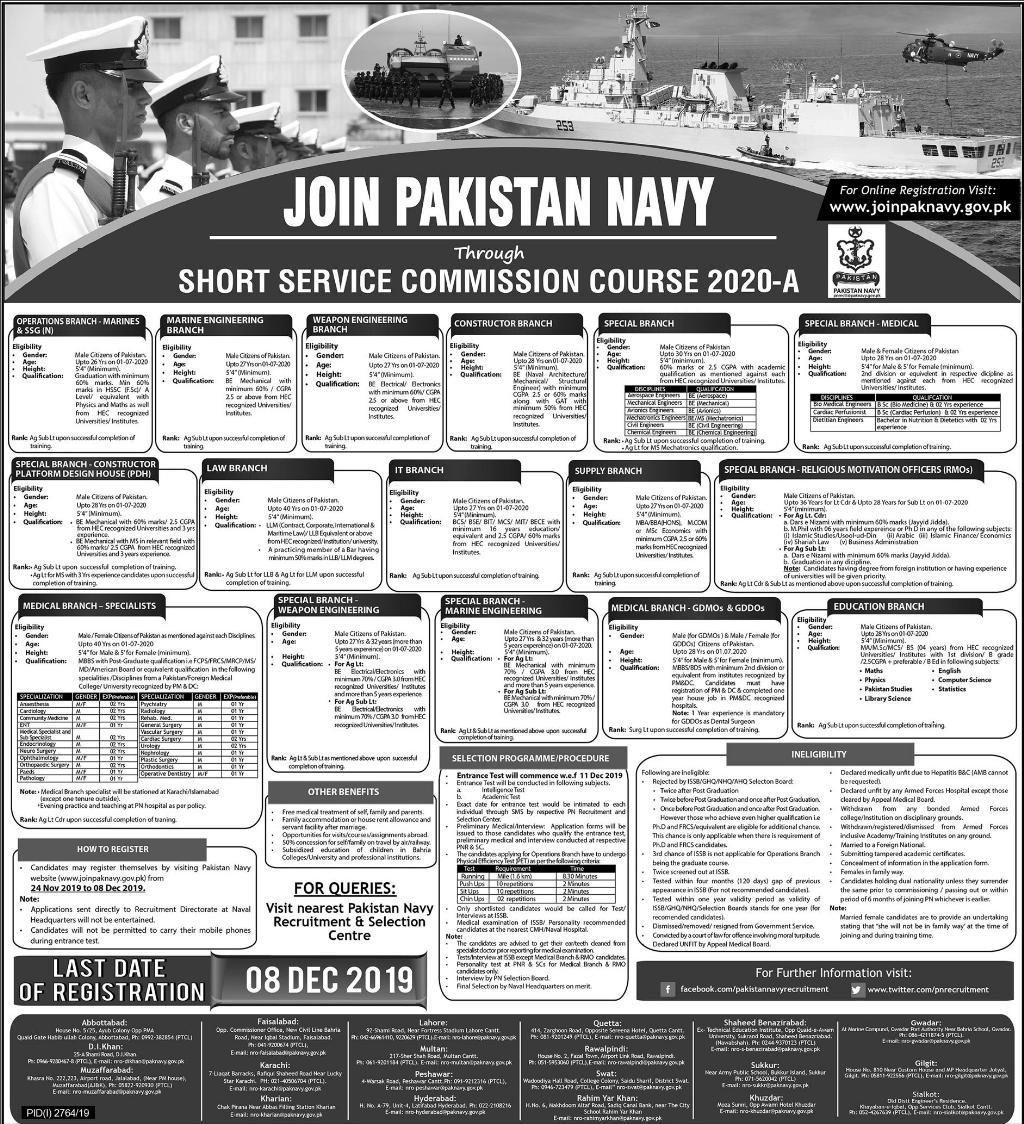 Pakistan Navy jobs Via Short Service Commission Course 2020