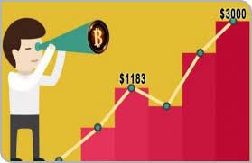 1 Bitcoin india मे कैसे कमाए बिटकॉइन वैबसाइट से
