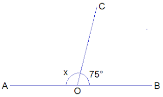 Example 1: Find the value of x.