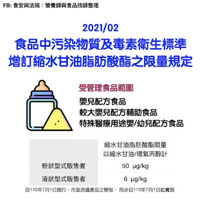 台灣營養師Vivian【法規懶人包】2021/02增訂嬰幼兒食品中縮水甘油脂肪酸酯之限量規定