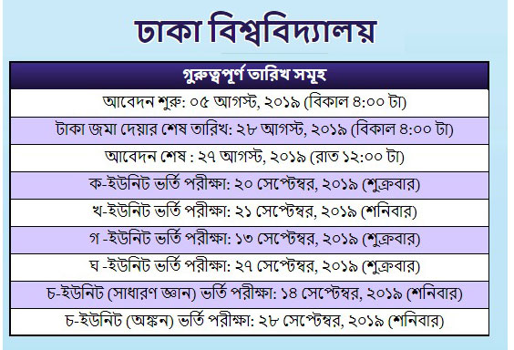 DU Admission Date