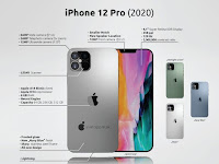 Review Spesifikasi iPhone 12 Pro 2020