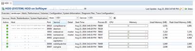 SAP HANA Migration from Multi-Node to Single-Node