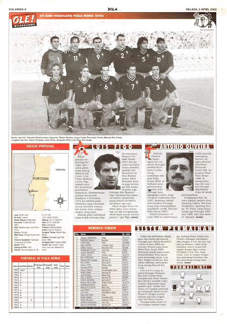 ROAD TO WORLD CUP 2002 PORTUGAL TEAM PROFILE
