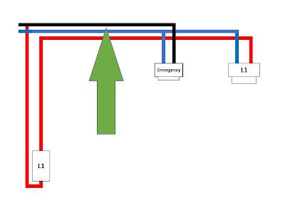 Cara Pasang Emergency Lamp dan Alasan Kenapa Harus Terpasang Di Rumah