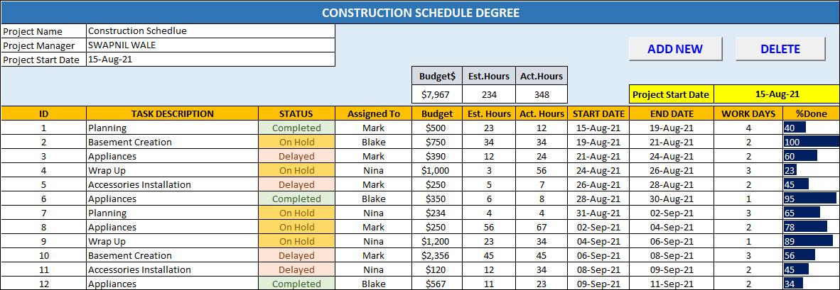 Construction Schedule
