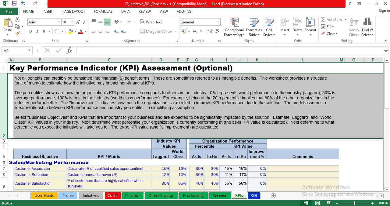 Key Performance Indicator Assessment worksheet