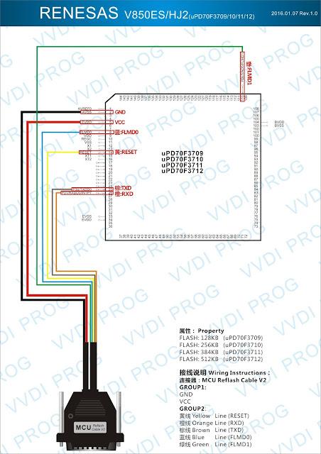 RENESAS V850ES/HJ2