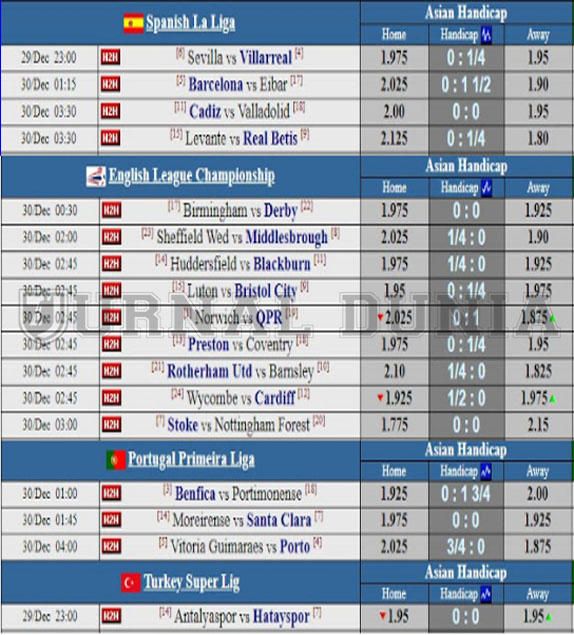 Jadwal Pertandingan Sepakbola Hari Ini, Selasa Tgl 29 - 30 Desember 2020