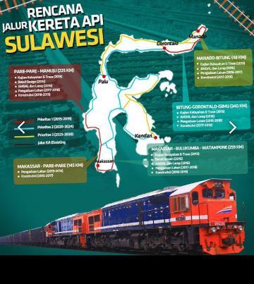 Hadirnya Transportasi Kereta Api Di Makassar