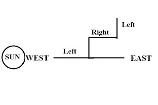 Direction II Problem5(sunset)