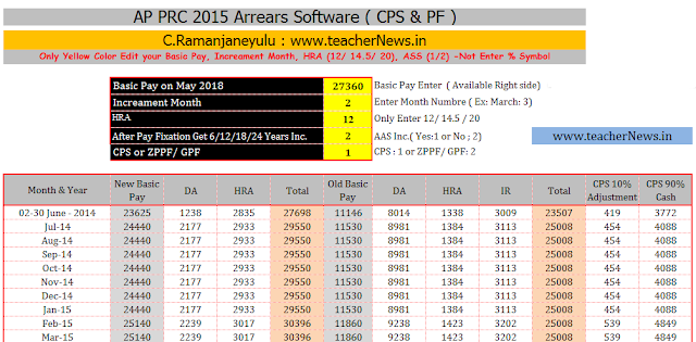 AP PRC Arrears Calculate Software 2015 – Check your PRC Arrears in Mobile for CPS PF Account Holders