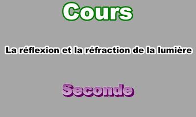 Cours La Réflexion et la Réfraction de la Lumière Seconde PDF