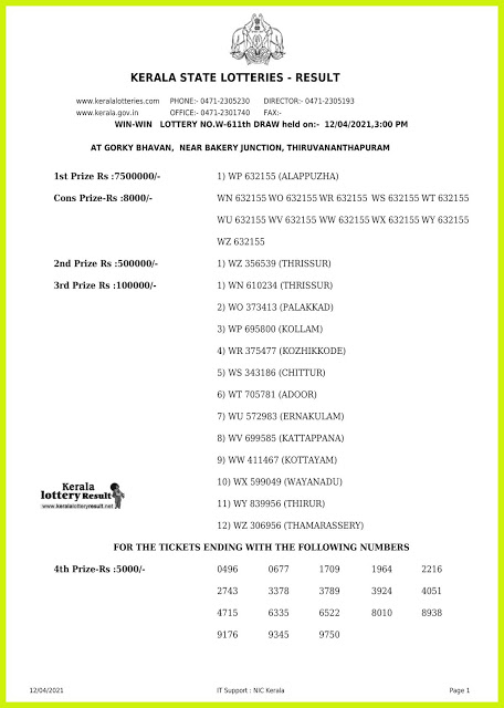 Kerala Lottery Result Today Live 12.04.2021   Win Win Lottery Result W 611 Lottery Result