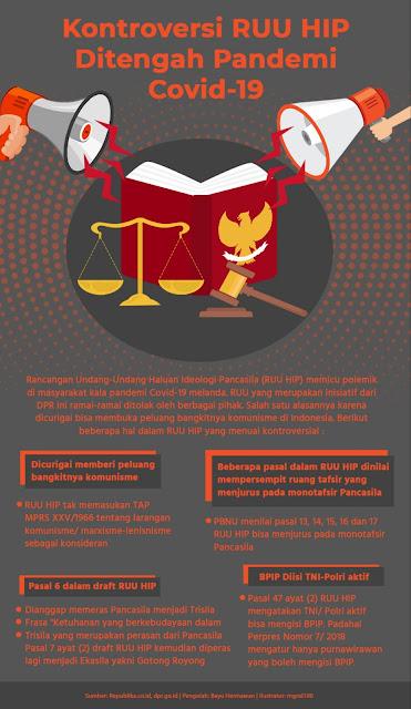 Desakan DPR dan Respons Yasonna Soal Nasib RUU HIP