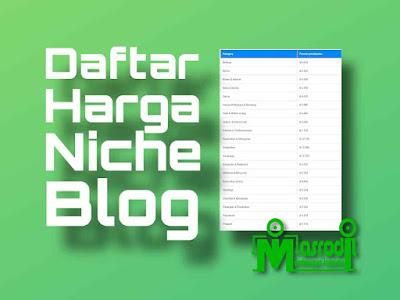 daftar Niche blog termahal