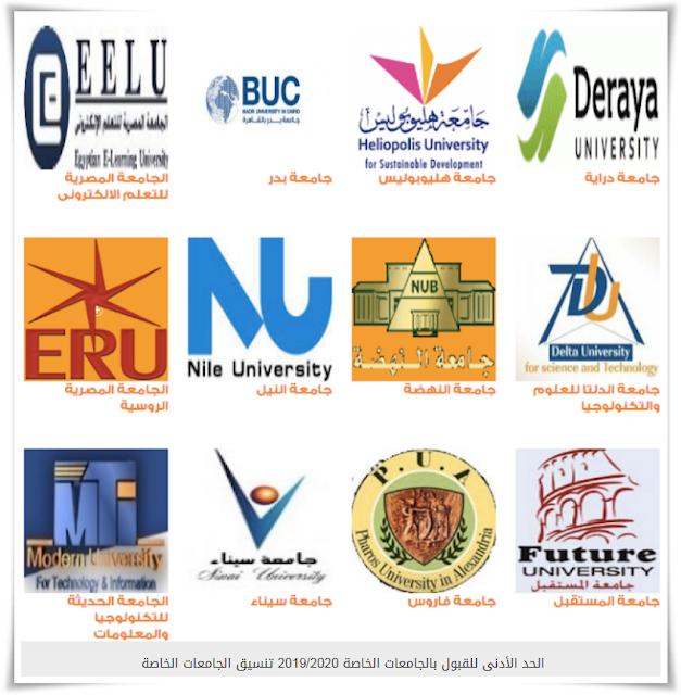 تنسيق ومصاريف جميع كليات الجامعات الخاصة 2019-2020