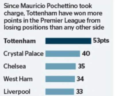 The Comeback Kings of the Premier League